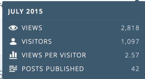 Screen Shot 2015-09-12 at 1.12.45 PM